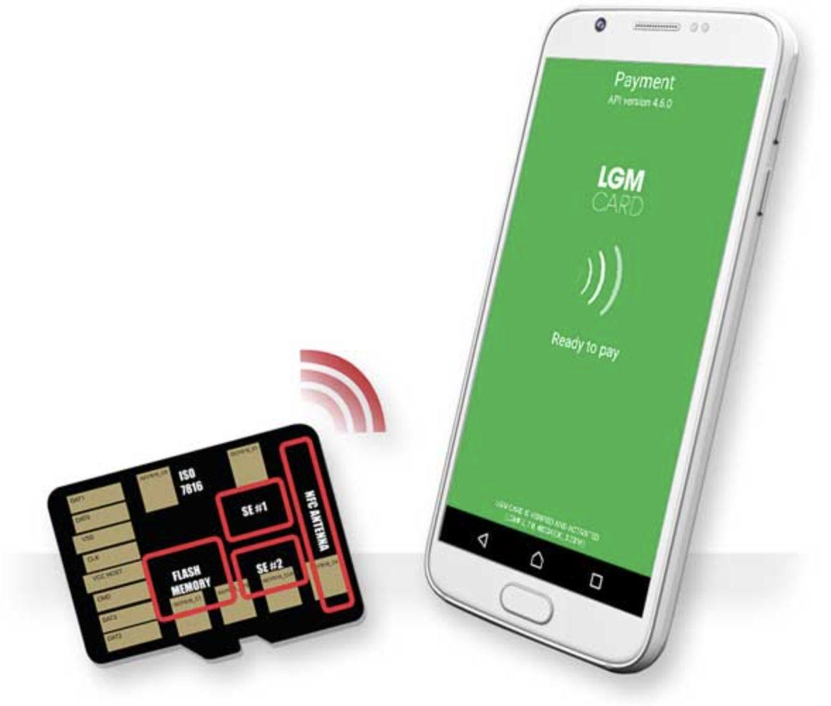 Komunikačné API pre prepojenie mobilného zaraidenia, JavaCard a MIFARE/DESFire.
